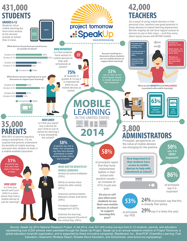 08-27-Mobile-Learning